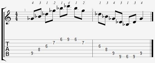G Flat Major Arpeggio 6th Position Notes
