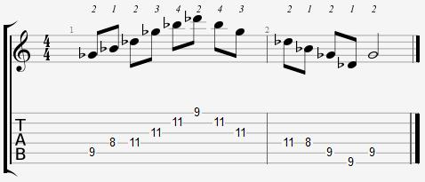 G Flat Major Arpeggio 8th Position Notes