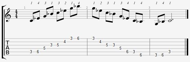 Minor 7 Arpeggio Notes Position 1