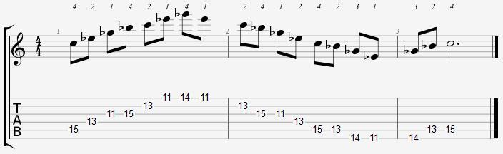 Minor7b5 Arpeggio Notes Position 5