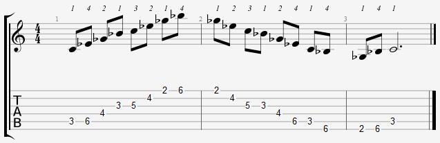 Minor7b5 Arpeggio Notes Position 1