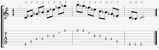 Minor7b5 Arpeggio Notes Position 2