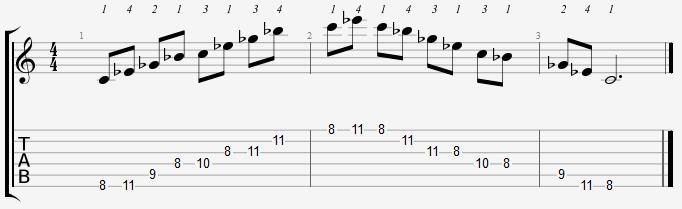 Minor7b5 Arpeggio Notes Position 3