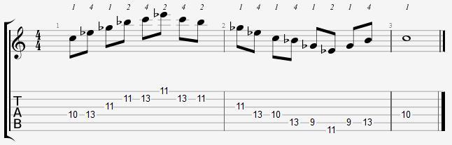 Minor7b5 Arpeggio Notes Position 4