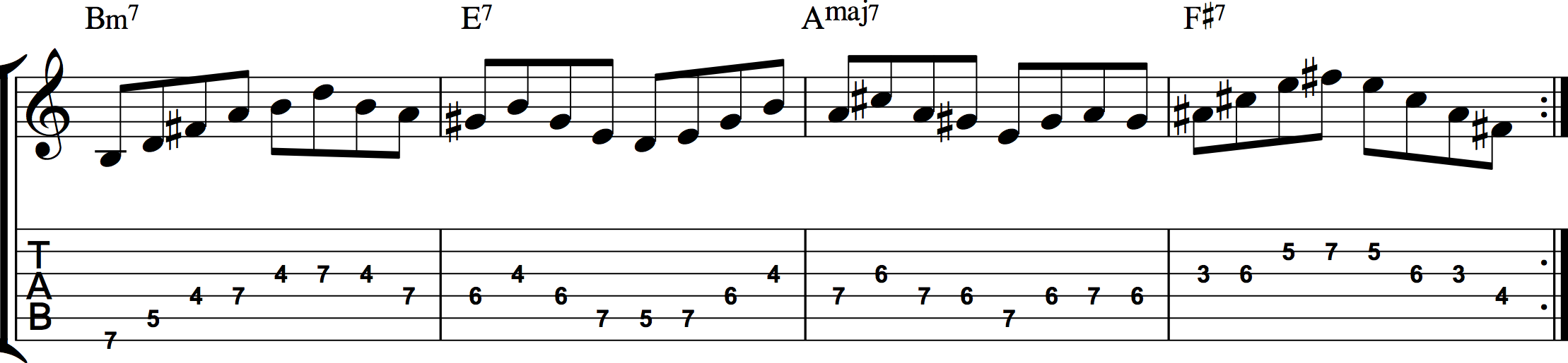 Using Arpeggios Over A Basic Chord Progression Online Guitar Books