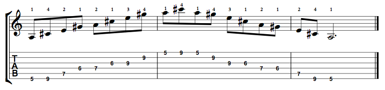 Major7-Arpeggio-Notes-Key-A-Pos-5-Shape-2
