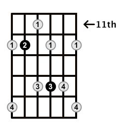 Dominant7-Arpeggio-Frets-Key-A-Pos-11-Shape-4