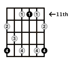 Dominant7-Arpeggio-Frets-Key-F#-Pos-11-Shape-5
