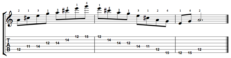 Dominant7-Arpeggio-Notes-Key-A-Pos-11-Shape-4