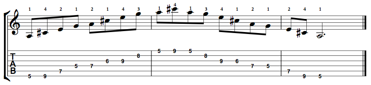 Dominant7-Arpeggio-Notes-Key-A-Pos-5-Shape-2
