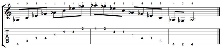 Dominant7-Arpeggio-Notes-Key-Ab-Pos-1-Shape-5