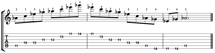 Dominant7-Arpeggio-Notes-Key-Ab-Pos-10-Shape-4