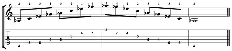 Dominant7-Arpeggio-Notes-Key-Ab-Pos-3-Shape-1