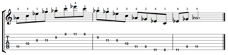 Dominant7-Arpeggio-Notes-Key-Ab-Pos-8-Shape-3