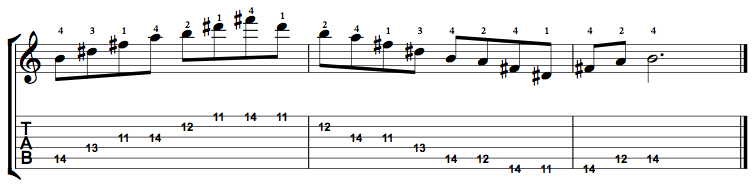 Dominant7-Arpeggio-Notes-Key-B-Pos-11-Shape-3