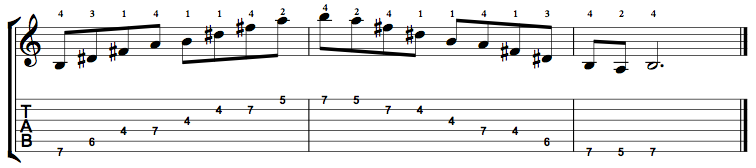 Dominant7-Arpeggio-Notes-Key-B-Pos-4-Shape-5