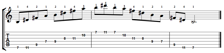 Dominant7-Arpeggio-Notes-Key-B-Pos-7-Shape-2