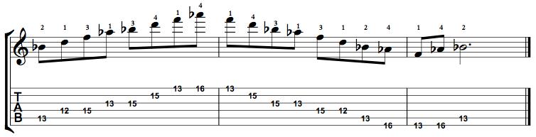 Dominant7-Arpeggio-Notes-Key-Bb-Pos-12-Shape-4
