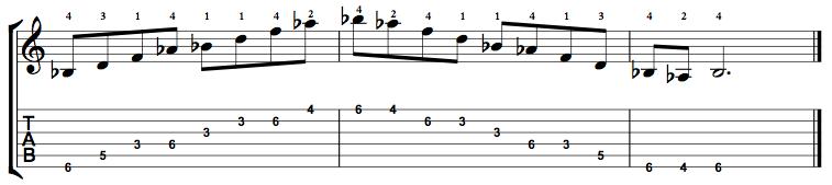 Dominant7-Arpeggio-Notes-Key-Bb-Pos-3-Shape-5