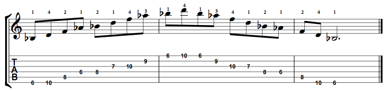 Dominant7-Arpeggio-Notes-Key-Bb-Pos-6-Shape-2