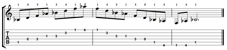 Dominant7-Arpeggio-Notes-Key-Bb-Pos-Open-Shape-0