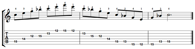 Dominant7-Arpeggio-Notes-Key-C-Pos-12-Shape-3