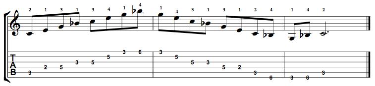 Dominant7-Arpeggio-Notes-Key-C-Pos-2-Shape-4