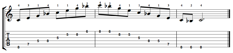Dominant7-Arpeggio-Notes-Key-C-Pos-5-Shape-5