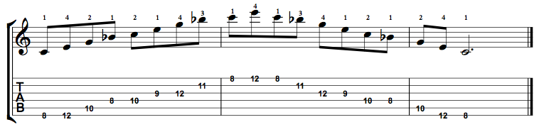 Dominant7-Arpeggio-Notes-Key-C-Pos-8-Shape-2