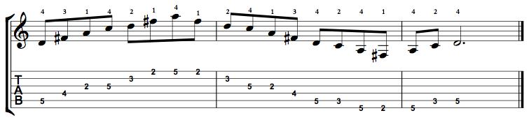 Dominant7-Arpeggio-Notes-Key-D-Pos-2-Shape-3