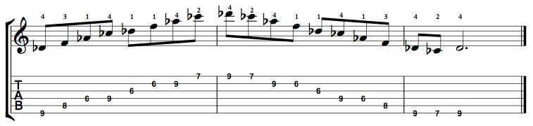 Dominant7-Arpeggio-Notes-Key-Db-Pos-6-Shape-5