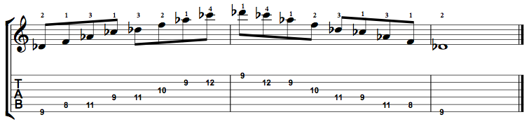 Dominant7-Arpeggio-Notes-Key-Db-Pos-8-Shape-1