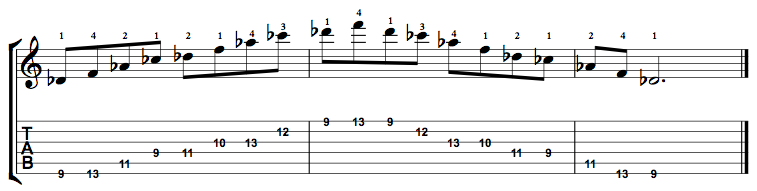 Dominant7-Arpeggio-Notes-Key-Db-Pos-9-Shape-2