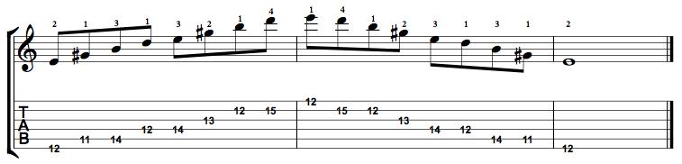 Dominant7-Arpeggio-Notes-Key-E-Pos-11-Shape-1