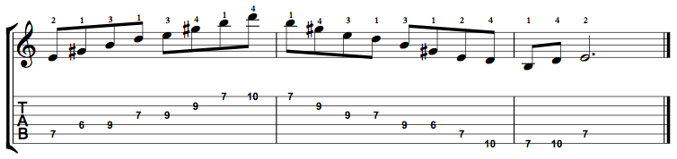 Dominant7-Arpeggio-Notes-Key-E-Pos-6-Shape-4