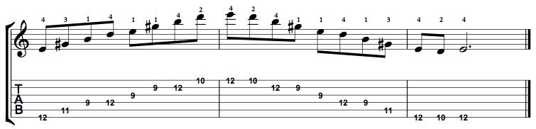 Dominant7-Arpeggio-Notes-Key-E-Pos-9-Shape-5