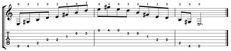 Dominant7-Arpeggio-Notes-Key-E-Pos-Open-Shape-0