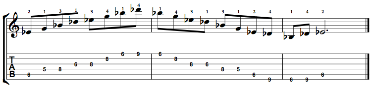 Dominant7-Arpeggio-Notes-Key-Eb-Pos-5-Shape-4