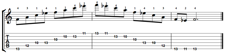 Dominant7-Arpeggio-Notes-Key-F-Pos-10-Shape-5