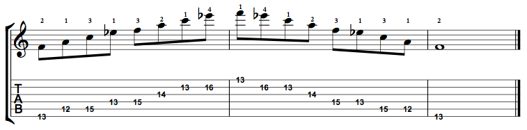 Dominant7-Arpeggio-Notes-Key-F-Pos-12-Shape-1