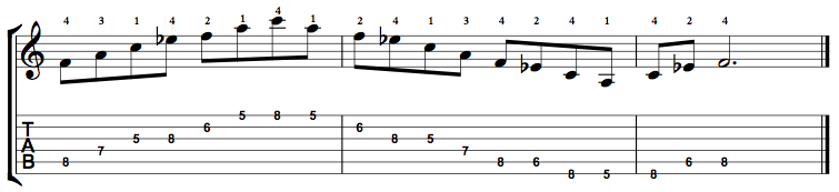 Dominant7-Arpeggio-Notes-Key-F-Pos-5-Shape-3