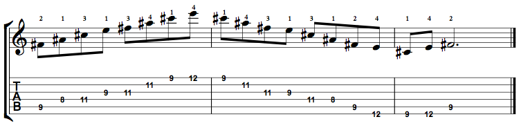 Dominant7-Arpeggio-Notes-Key-F#-Pos-8-Shape-4