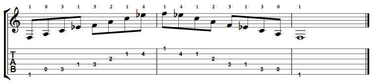 Dominant7-Arpeggio-Notes-Key-F-Pos-Open-Shape-0