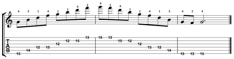 Dominant7-Arpeggio-Notes-Key-G-Pos-12-Shape-5
