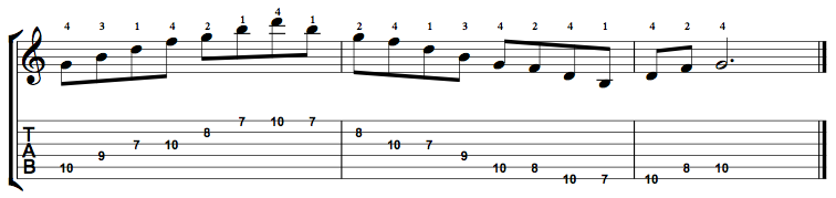 Dominant7-Arpeggio-Notes-Key-G-Pos-7-Shape-3