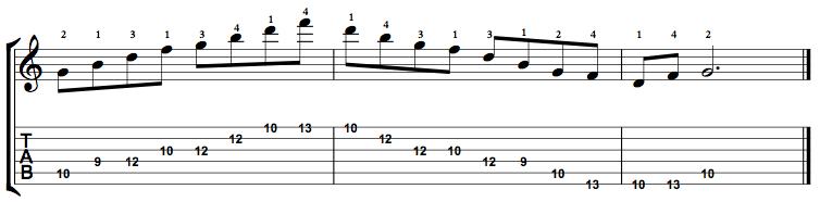 Dominant7-Arpeggio-Notes-Key-G-Pos-9-Shape-4