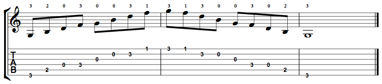Dominant7-Arpeggio-Notes-Key-G-Pos-Open-Shape-0