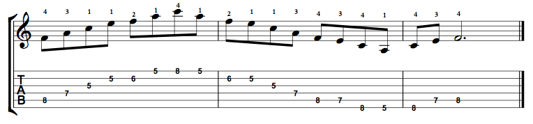 Major7-Arpeggio-Notes-Key-F-Pos-5-Shape-3