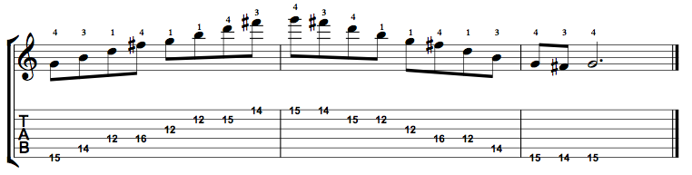 Major7-Arpeggio-Notes-Key-G-Pos-12-Shape-5