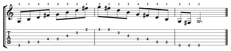 Major7-Arpeggio-Notes-Key-G-Pos-2-Shape-1